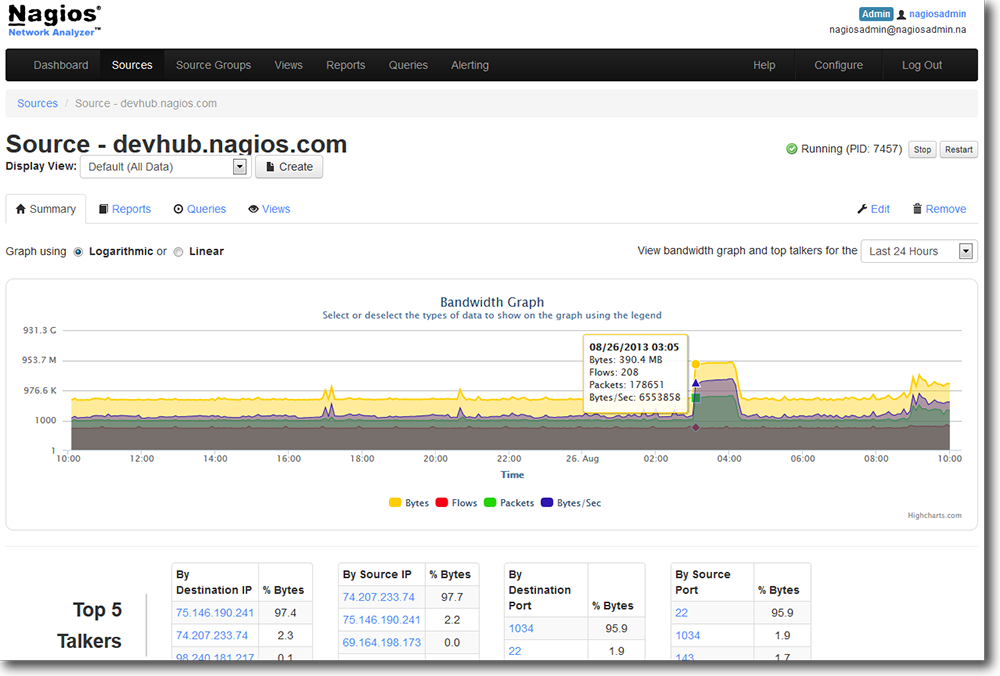 Network Bandwidth Nagios Dashboard : Nagios network analyzer screenshots