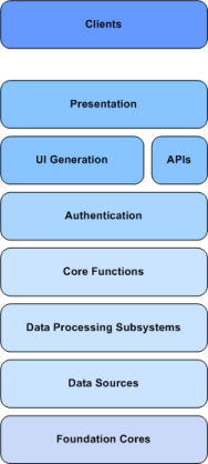nagios xi architecture - nagios nagios xi architecture diagram  nagios enterprises