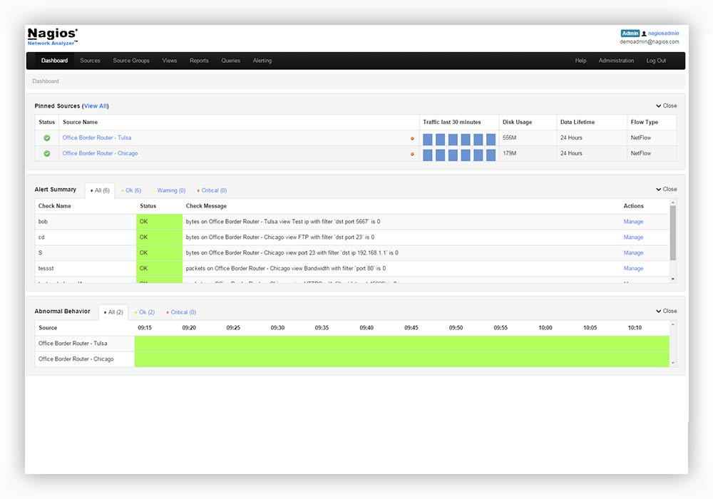 Nagios Network Analyzer. Netflow Analysis and Monitoring
