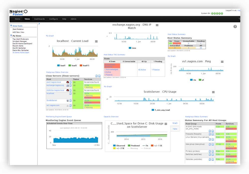 Network Bandwidth Nagios Dashboard : Nagios fusion multiple servers one central view