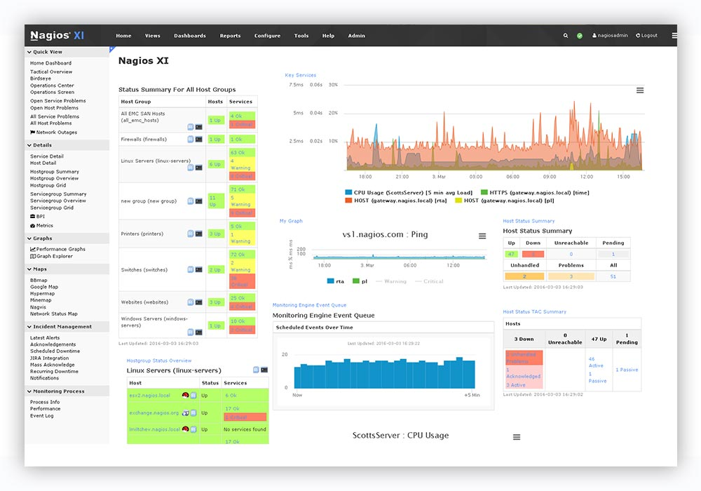 Nagios Xi Easy Network Server Monitoring And Alerting