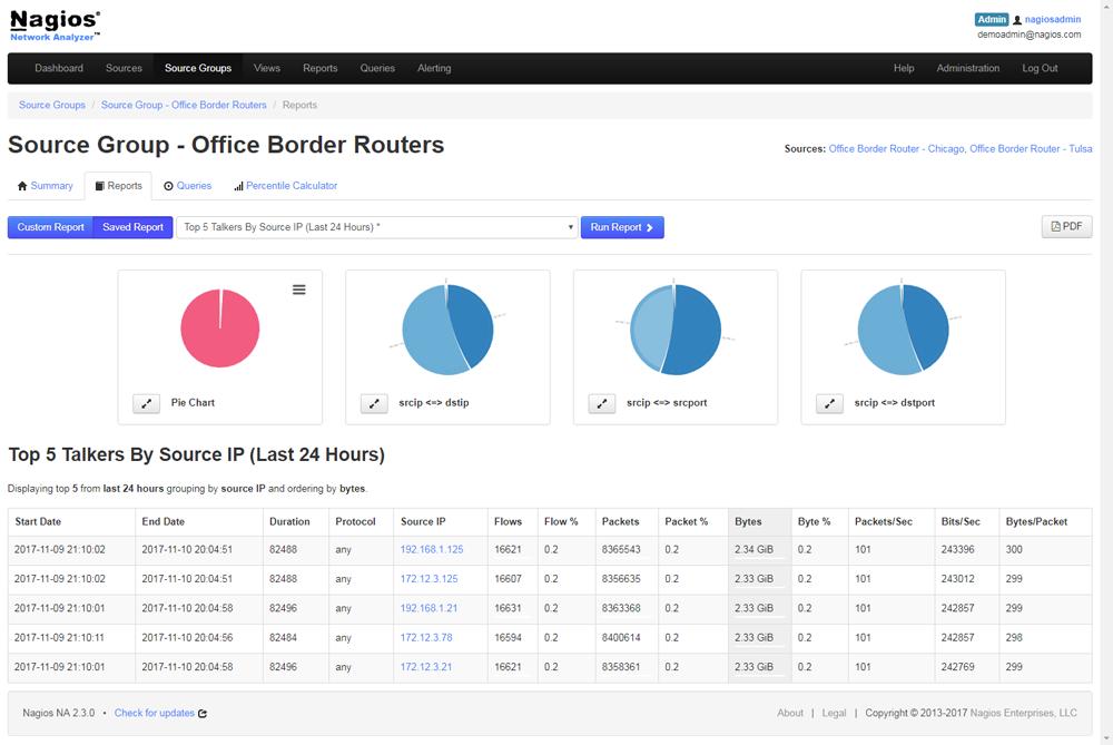 Nagios Network Analyzer  Netflow Analysis and Monitoring