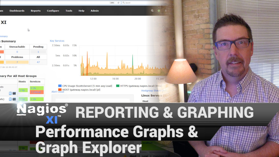 NAGIOS XI - performance graphs & graph explorer THUMBNAIL